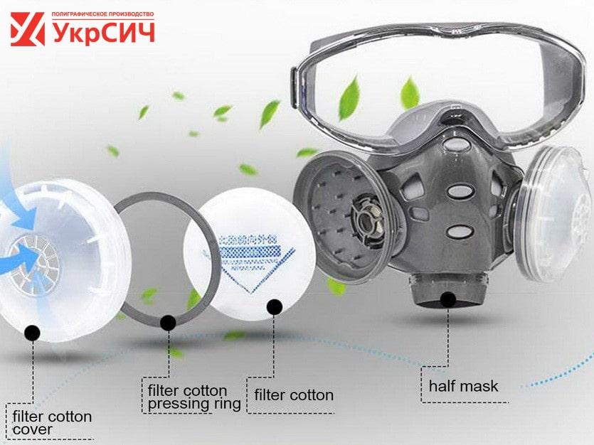 защитная маска от вирусов